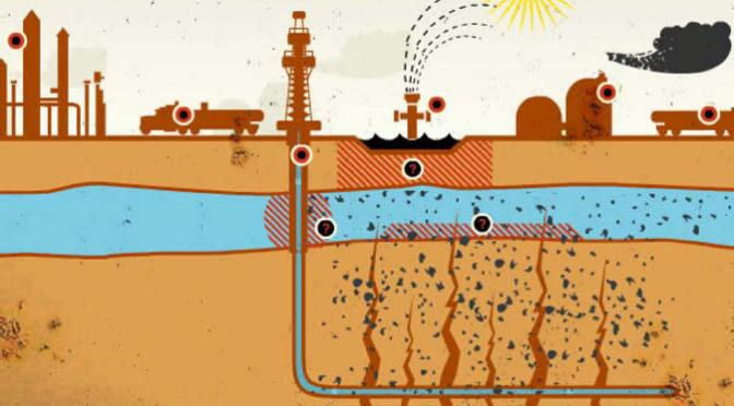 Frac Sand Mines and Fluids