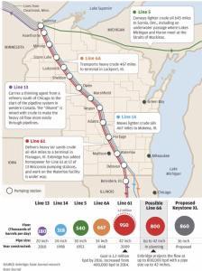 pipeline-61